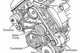 husqvarna riding lawn mower wiring diagram husqvarna riding mower impala serpentine belt diagram on 2002 chevy impala serpentine belt
