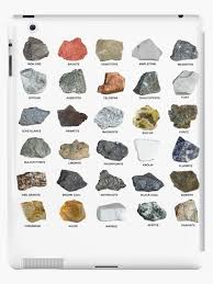 Geology Rock Identification Chart 74 Thorough Geology Mineral Identification Chart