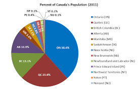 File 2011 Canada Pop Pie Png Wikimedia Commons