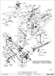 06 Ford Explorer Fuse Diagram