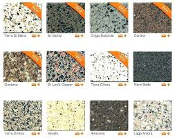 cost per square foot granite countertop cost of granite countertops per square foot glass countertops