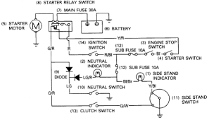 similiar gx390 electric starter diagram keywords honda gx390 electric start wiring diagram additionally ford ignition