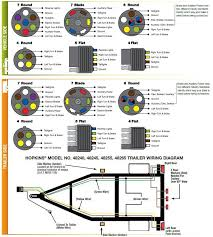 wiring 7 pin trailer harness diagram for 4 of tearing prong vvolf me 18 awesome s 4 pin trailer wiring harness diagram collection arresting prong