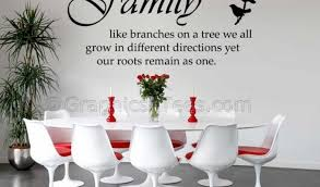 family dining room wall decor