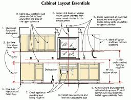 Dimensions Of Kitchen Cabinets 58 Standard Dimensions For Kitchen Cabinets Kitchen Cabinet