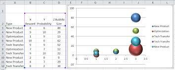 Excel Bubble Chart Multiple Series Dynamically Change Excel Bubble Chart Colors Excel