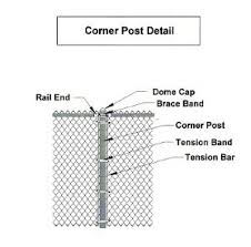 chain link fence parts. What Works Best For An Easy Installation, You May Choose To Email Us A Quick Sketch Of Your Project And We\u0027ll Put Together Material List At No Chain Link Fence Parts