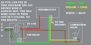 central air wire diagram wiring diagram