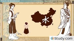 confucianism and women video lesson transcript com