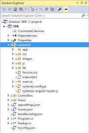 Using Angular 4 for Single Page Applications (SPAs) with ASP.NET ...