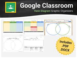 Google Docs Venn Diagram Venn Diagram Graphic Organizers For Google Classroom Docs