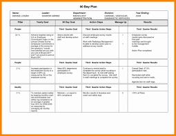 025 Day Plan Template Ideas Examples Business Inspirationa