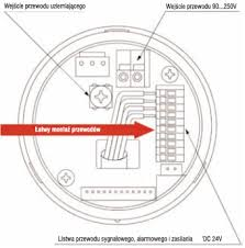 lu7 m2 moduł zasilający 90 240 vac patlite dacpol sklep dimensions mm