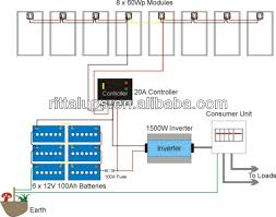 48v house wiring readingrat net Inverter House Wiring Diagram wiring diagram for solar panel to grid the wiring diagram,house wiring,48v inverter house wiring diagram