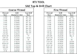 Metric Thread Drill And Tap Chart Best Picture Of Chart