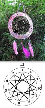 History Of Dream Catchers For Kids 100 Best Kids Native American Arts Crafts Images On Pinterest 44