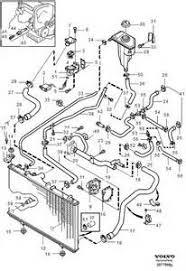 similiar 2005 volvo s80 engine diagram keywords volvo xc90 engine diagram likewise 2005 volvo s60 coolant diagrams