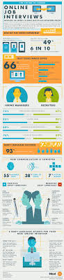 infographic secrets for a successful online interview pgi tips for success for recruiters and job seekers