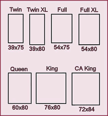 Twin Bed Sizes Indianculture Co