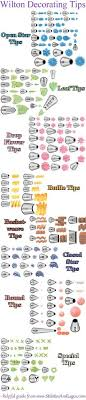 Wilton Tip Chart Printable 392 Best Cake Recipes Tips Images In 2019 Pound Cake