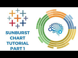 Sunburst Chart Tableau Tutorial Part 1 Youtube