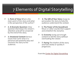 digital narrative techniques let the