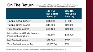 Taxes In Retirement Welcome Don Kitson Paul Hindelang