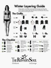 Cold Weather Running Clothing Chart Cold Weather Running Clothing Chart 17 Inspirationalnew