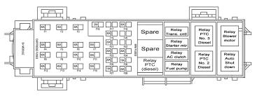 2004 jeep liberty fuse box location schematics wiring diagrams \u2022 04 jeep liberty wiring diagram fuse box 04 jeep liberty trusted wiring diagram u2022 rh soulmatestyle co fuse 2004 jeep liberty