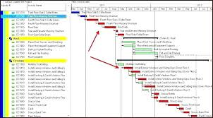 Work Breakdown Structure Template Excel Fresh Critical Path Pert ...