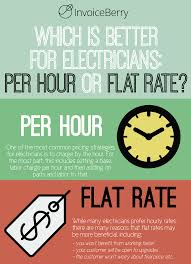 Graphic Design Rates Per Hour Find Out If You Should Charge Per Hour Or A Flat Rate For