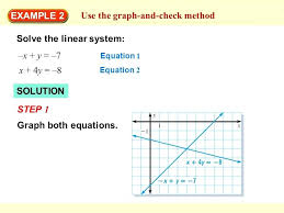 solving systems of equation by graphing math 7 example 2 use the graph and check method