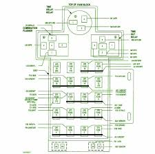 fuse box diagram 2000 dodge neon fuse wiring diagrams online