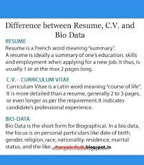 Bio Resume Difference Between Cv And Themeforest Template Cool Difference Between Cv And Resume