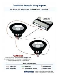 ohm wire diagram druttamchandani com ohm wire diagram best of speaker wiring diagram ohms dual 4 ohm org 1 car audio