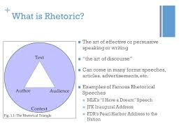 an introduction to rhetorical analysis ppt what is rhetoric the art of effective or persuasive speaking or writing the art of