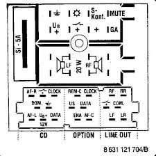 audi b5 s4 wiring diagram car radio stereo o wiring diagram audi b5 s4 wiring diagram radio wiring diagram car radio car radio repair car radio removal audi b5 s4 wiring diagram