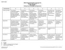 Speeches for middle school student council president   Buy A Essay     Public Speaking Rubric