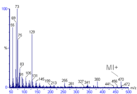 Mass Spectral Interpretation Wikipedia