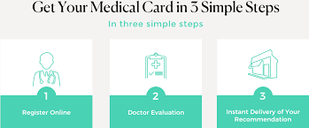 good excuses to get a medical card