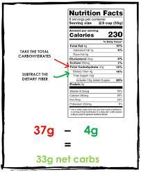 Jimmy Johns Nutrition Menu Chart Fast Food Restaurants