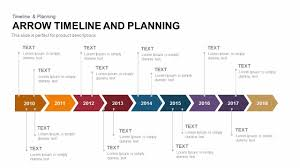 Planning A Presentation Template Arrow Timeline And Planning Template For Powerpoint And Keynote