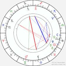 Natal Chart Cal Cal Ripken Birth Chart Horoscope Date Of Birth Astro