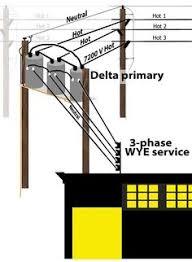add rain sensor to t8845pv sprinkler timer identify transformer wiring waterheatertimer org how to