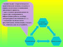 Дипломное проектирование Методические рекомендации ПГСХА имени  дипломного проекта • дает студенту рекомендации по структуре содержанию и оформлению работы подбору литературных источников и т д