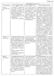 Реферат Определения классификация применение телевизионных  Определения классификация применение телевизионных систем видеонаблюдения ТСВ