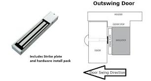 man trap mag lock wiring diagram man discover your wiring two door airlockmantrapcleanroom level 1 kit by maglocks for