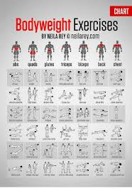 Back Workout Chart Step By Step Chart Bodyweight Exercises By Neila Rey Cneilareycom 46 Abs