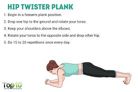 hip twister plank flab hip twister plank gif