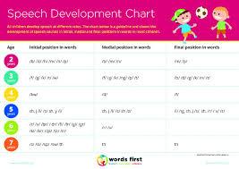 Words First Speech Development Chart